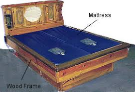 what is a waterbed mattress there are two styles of waterbed