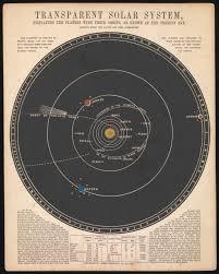 best 10 solar system diagram ideas on pinterest solar system