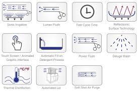 si e pcf in vitro technologies products
