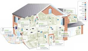smart home automation in massachusetts and southern new hampsire