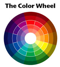color wheel for makeup artists a palette for your peepers choosing eye makeup colors