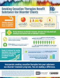 fact sheets and reports behavioral health and wellness program