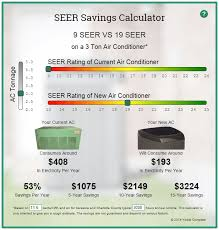 air conditioner cost calculator all about air conditioner