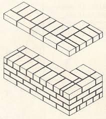 books for brickwork properties u0026 use