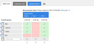 doodle poll uk organisation made easy with doodle s scheduling doodle