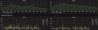 grok pattern exles transforming and sending nginx log data to elasticsearch using