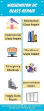 Window Glass Repair Phoenix Best 25 Glass Repair Ideas On Pinterest Car Hacks Car Cleaning