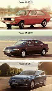 36 best ideas for my subaru images on pinterest dream cars