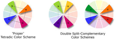 complementary of pink color theory in art and design illustrated color terminology