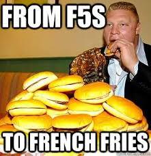 Brock Lesnar Meme - brock lesnar cheeseburgers memes quickmeme