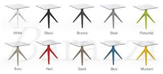 Small Round Patio Side Table by Mari Sol Outdoor Square Tripod Side Table Black Or White Hpl Table Top
