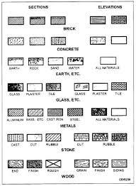 Interior Design Floor Plan Symbols by Modular Dimensions Material And Symbols Architecture What U0027s
