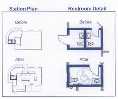 gas station floor plans preservation brief 46 the preservation and reuse of historic gas