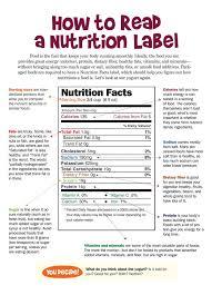 nutrition worksheets nutrients nutrient sources worksheet by