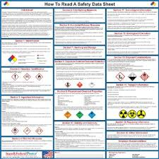 Ghs Safety Data Sheet Template Cheap Material Safety Data Sheet Sle Find Material Safety Data