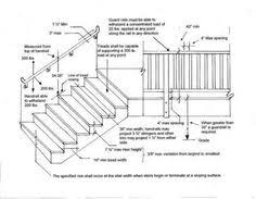 1 to 2 step wrought iron grab rail stair railing by theironsmith