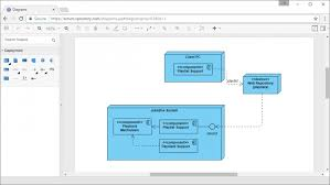 diagram what is wireframes web design and tools to create