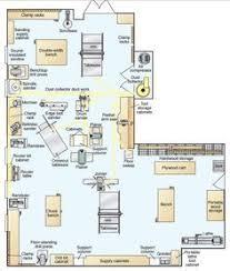 floor plan for workshop workshop woodshop pinterest