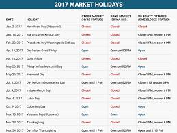 2017 us market hours calendar business insider