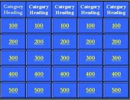Jeopardy Jepordy Template