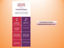 resume number of pages sln brand studio