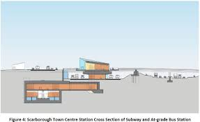 scarborough subway cost rises again iii u2013 steve munro