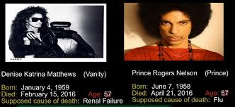 Vanity Slaves Lyrics The Conspiracy Zone Prince His Life Death And The Illuminati