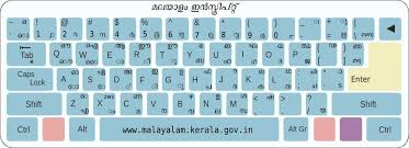 keyboard layout manager free download windows 7 inscript malayalam keyboard 33dots