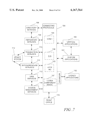 patent us6167564 software system development framework google