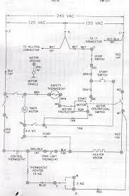 wiring diagram for frigidaire refrigerator efcaviation com
