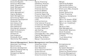Resume Power Verbs List Resume by Resume Resume Helper Stunning Power Words For Resume Smart