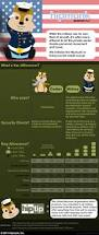 a visual history of baggage fees infographic tailwind by hipmunk