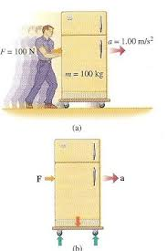 unbalanced force definition u0026 example video u0026 lesson transcript