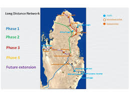 Doha Qatar Map Qatar Railways Page 2 Skyscrapercity