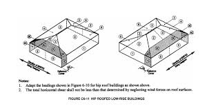 Hip Roof Design Calculator by Wind Envelope Procedure With A Half Hip Roof And Dutch Gable