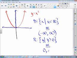 ib mathematics sl unit 1 2 domain and range youtube