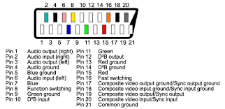 rgb scart to composite video or s video for video capture