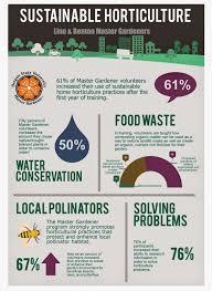 native plants extension master gardener osu master gardener tm the positive impacts of master gardener