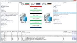 Online Spreadsheet Viewer Lync Firewall Rules Viewer U2013 Nexthop U2026your Resource For Skype For