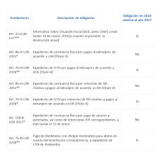 constancias de intereses infonavit 2015 anexos dim a presentar en 2018 servicios de contabilidad empresarial