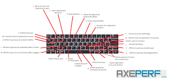 raccourci clavier bureau windows 8 les raccourcis clavier toutwindows com tout