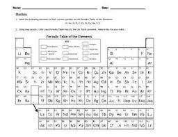 N Periodic Table Pinterest U0027teki 25 U0027den Fazla En Iyi Colored Periodic Table Fikri