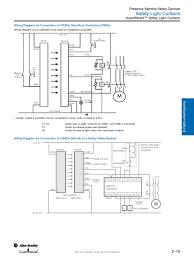 allen bradley light curtain wiring integralbook com