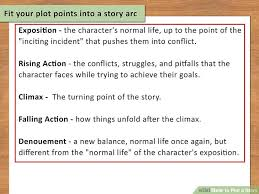 how to plot a story with examples wikihow