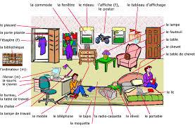 vocabulaire de la chambre la description de ma chambre le coin de français