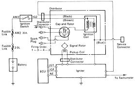 86 toyota pickup wiring diagram toyota wiring diagram instructions