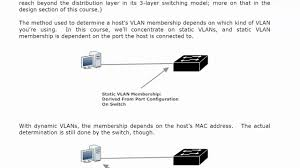 ccnp switch 300 115 video boot camp with chris bryant gns3 academy