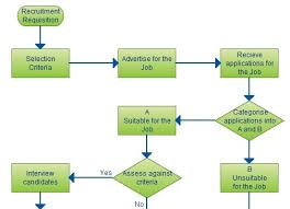 recruitment plan template template nevron