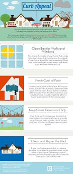 infographic california real estate market improvingthe improving a home s curb appeal before listing for sale travis