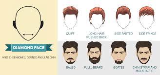 mens medium hairstyles diamond hair style list hameedia medium